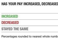 Public Works' 2014 Salary & Benefits Survey: Raises are coming back