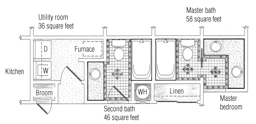 A duplex on a narrow lot may require a linear layout. This design keeps all the plumbing tightly arranged for an efficient rough-in.