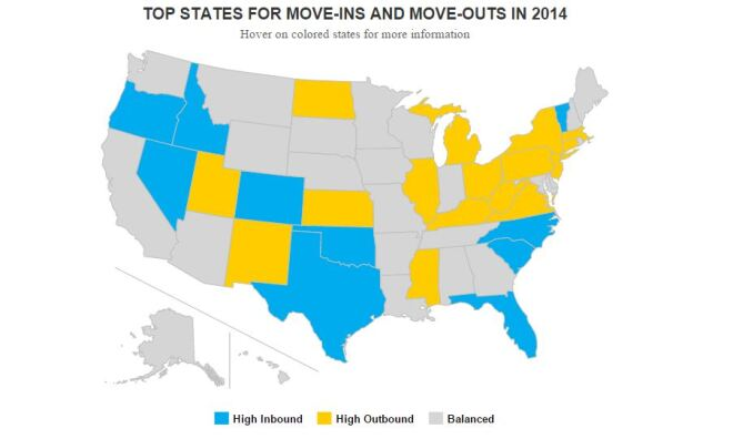 D.R. Horton Dominates Top States for Inbound Migration