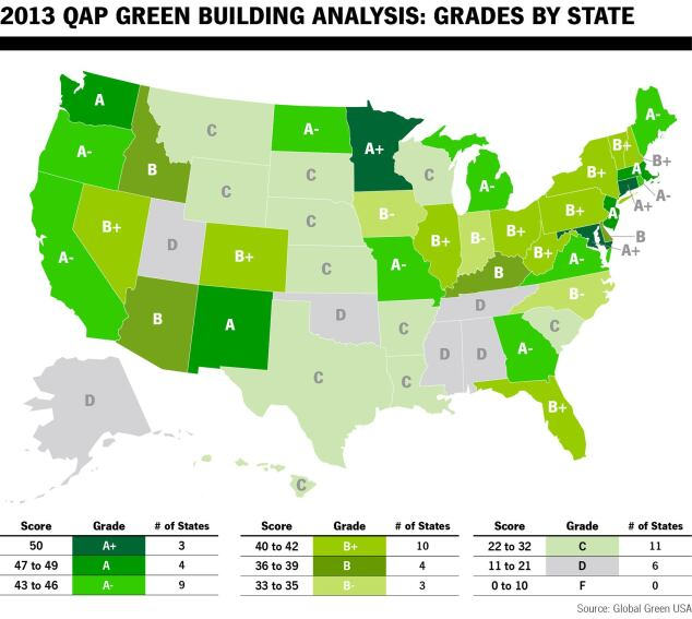 States Continue to Push Green Housing