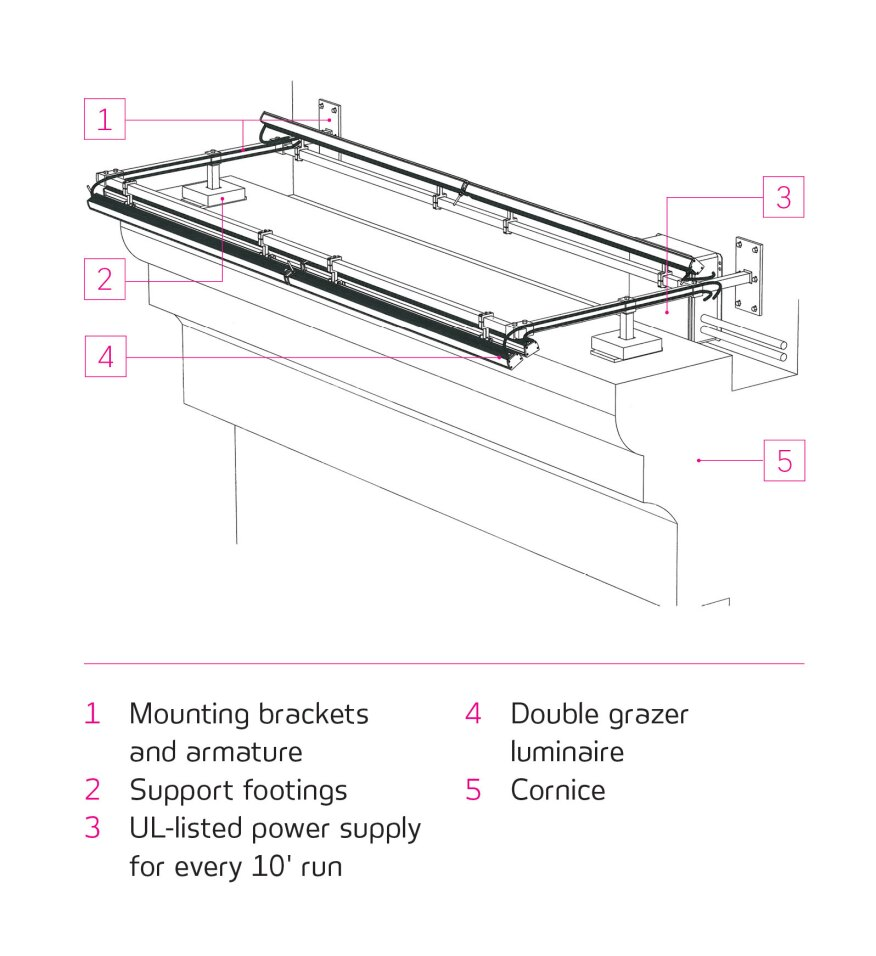 Mounting System Detail for Double Grazer/Balustrade Fixtures