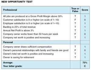 """If you've honestly scored """"B"""" or better on the questionnaire, then  it's worth spending some time investigating the new opportunity. But if  your score is lower, then say """"No"""" for now."""