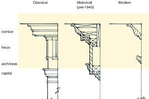Virtues of moldings