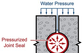 Pressurized Joint Seal
