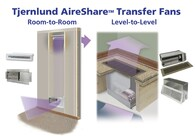 AIRESHARE™ TRANSFER FANS INCREASE  ROOM COMFORT, SAVE ENERGY