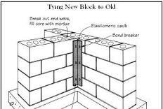 Q&A: Tying Into Concrete Block
