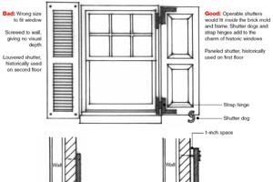 Shutters with a purpose