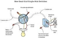 Dead-End Single Pole Switches