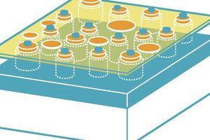 How It's Made: LEDs