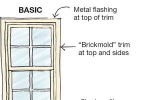 Neat and Trim: Window Trim Design Basics