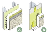 Give EIFS a Chance - Here's Why