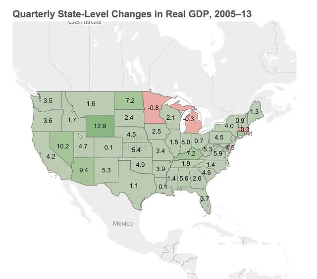 States Make Local GDP Headway