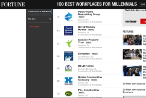 Fortune's 100 Best Places to Work for Millennials