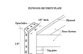 Plywood Security Strap