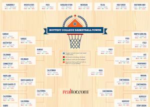 Realtor.com's bracket for basketball towns.