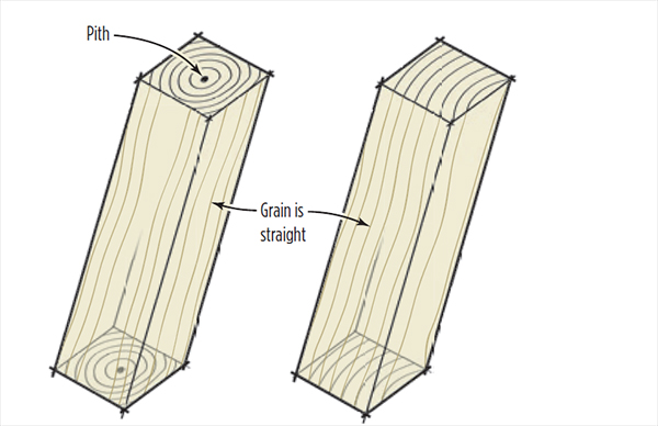 deck construction terminology ground rules for grade level decks professional deck builder