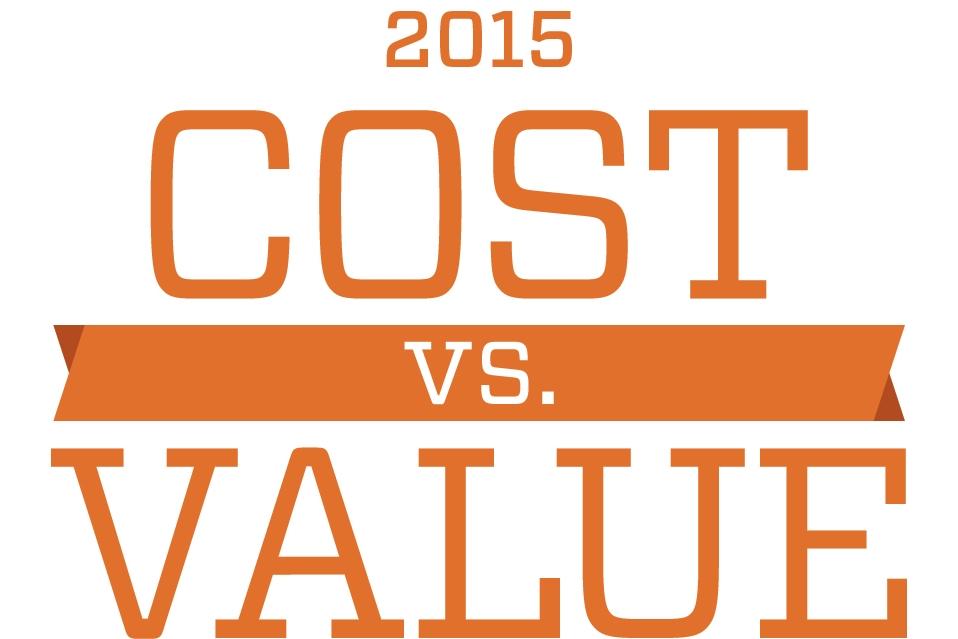 Cost vs. Value 2015