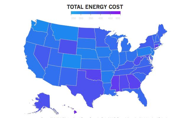 The most and least expensive states for energy costs for Least expensive way to build a house