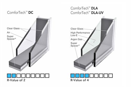 The Insulated Window Glass Conundrum Jlc Online Design
