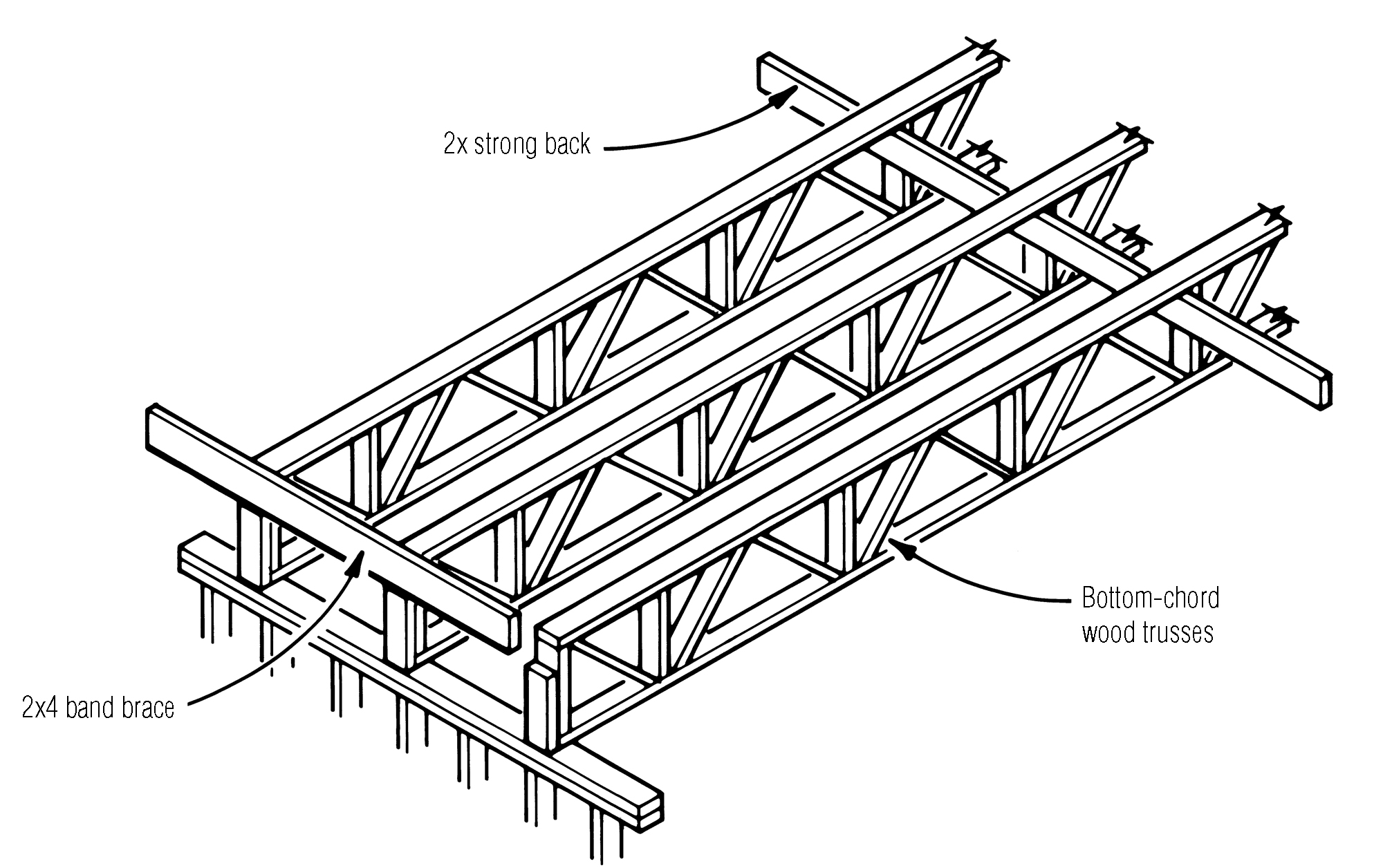 bracing floor trusses