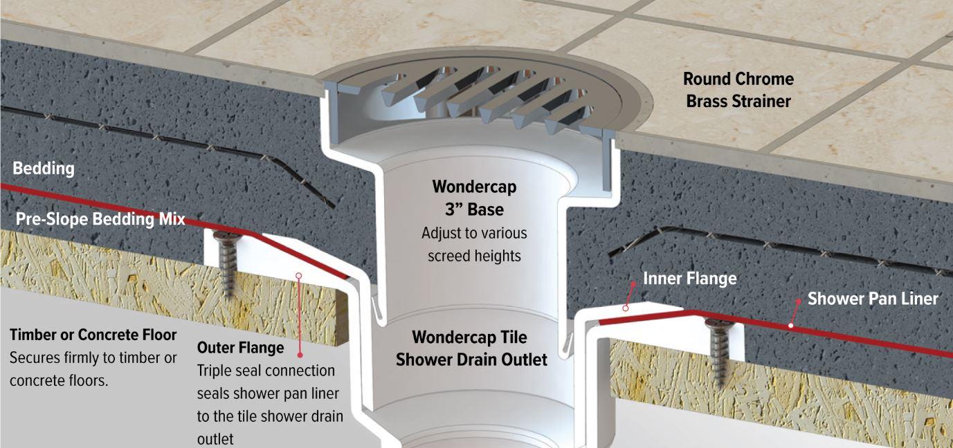 Tile Shower Drain Outlet