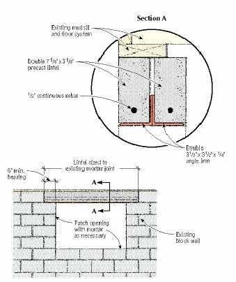 Retrofitting a window into a block foundation jlc online for New construction windows online