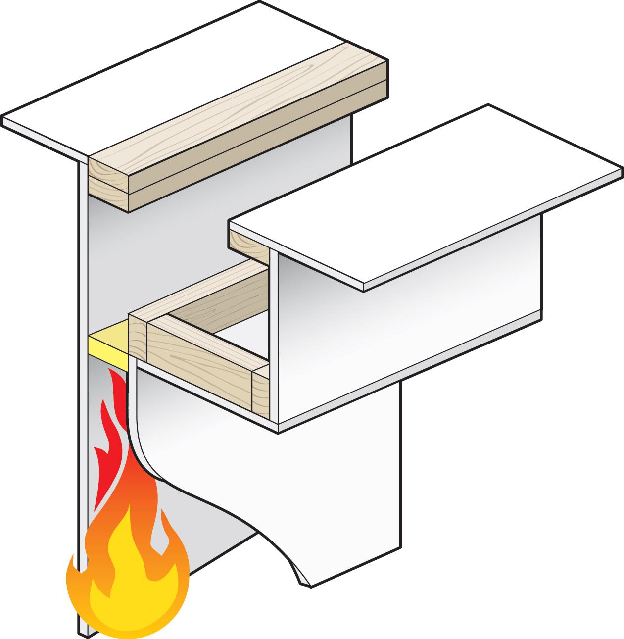 Fire Blocking For Kitchen Cabinets Builder Magazine