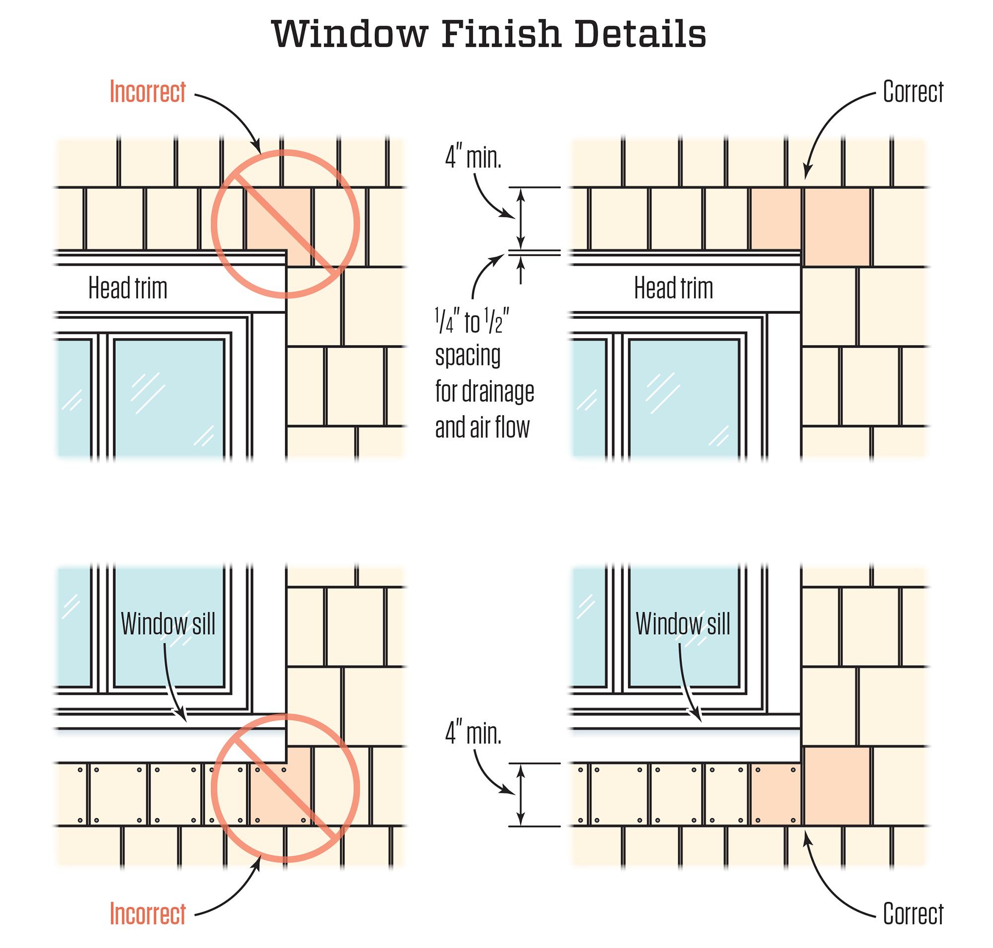 Sidewall Shingling With Cedar Jlc Online Siding Exteriors