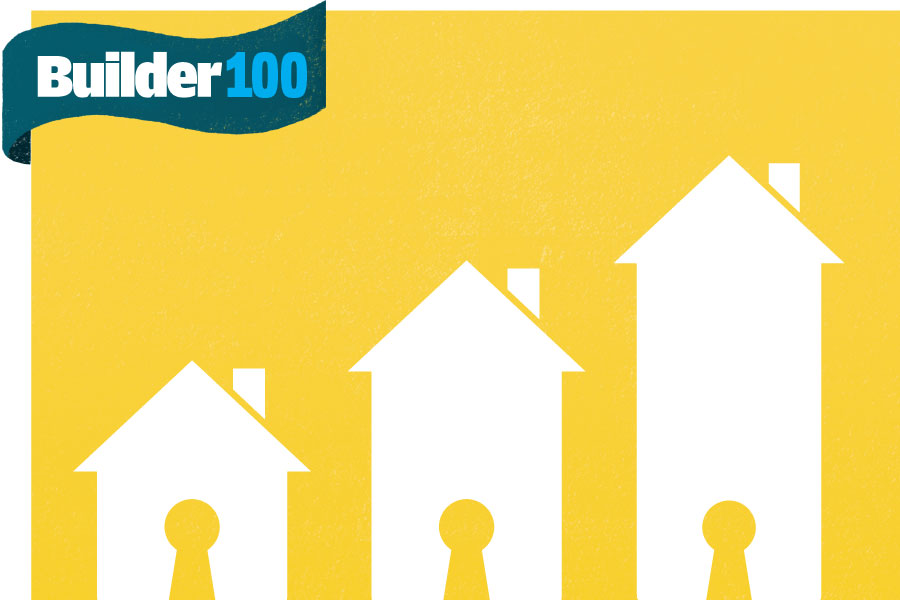 Builder 100 The 10 Fastest Growing Private Companies