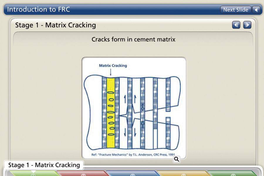 Course on Fiber-Reinforced Concrete| Concrete Construction