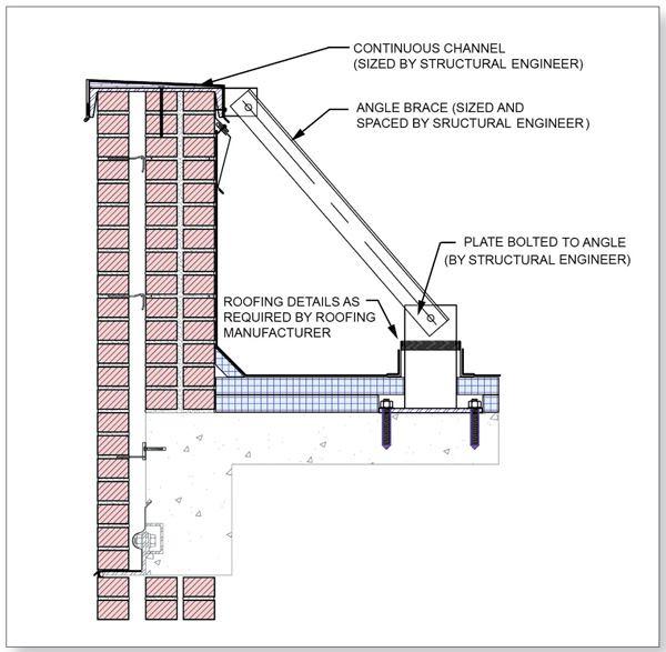 Increasing Parapet Heightmasonry Construction Brick