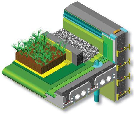 Overhead Benefitsmasonry Construction Sustainability