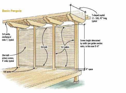 Framing A Pergola Professional Deck Builder