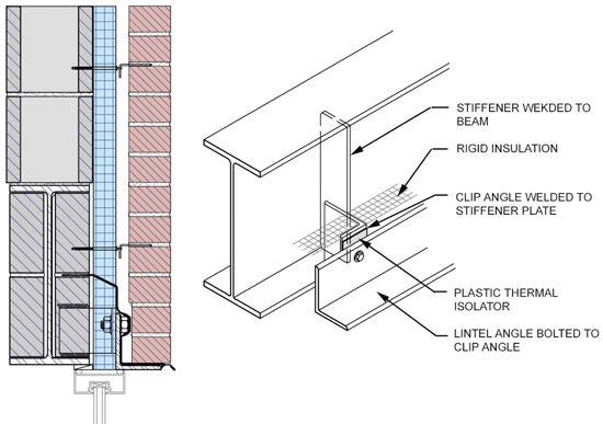 Steel Wide Flange Beamsmasonry Construction Metal