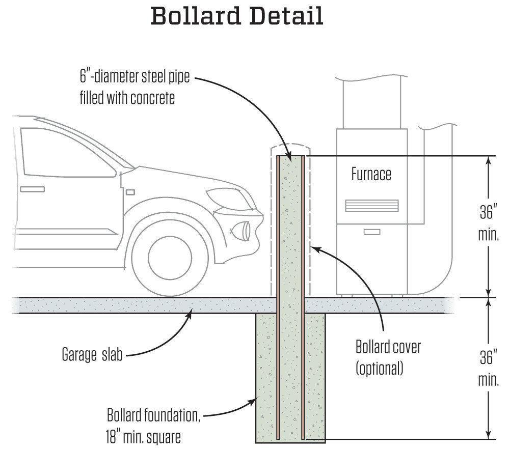 Building A Bollard Jlc Online Concrete Structure