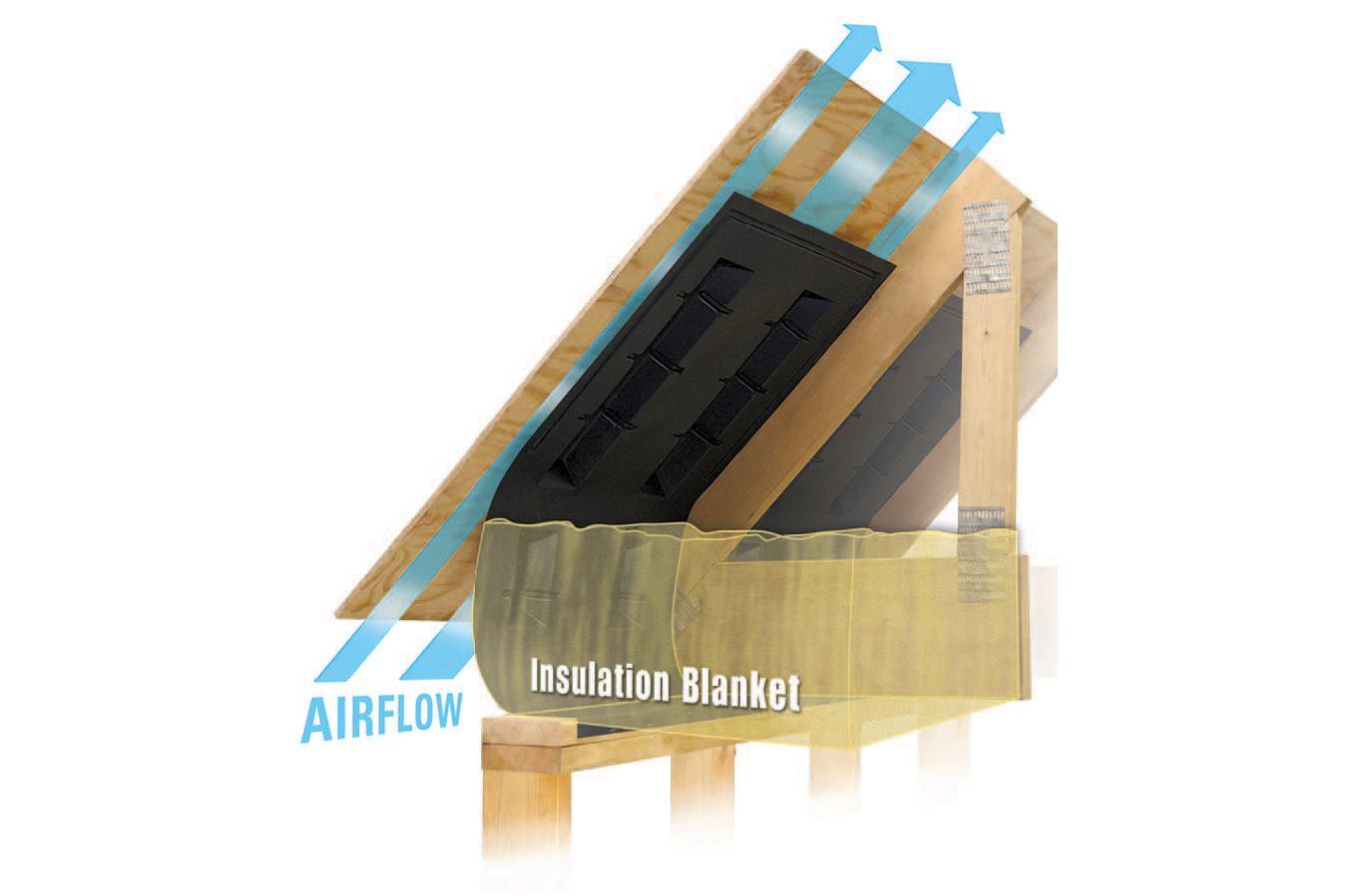 Soffit Baffles Jlc Online Ventilation Rooftop Accessories
