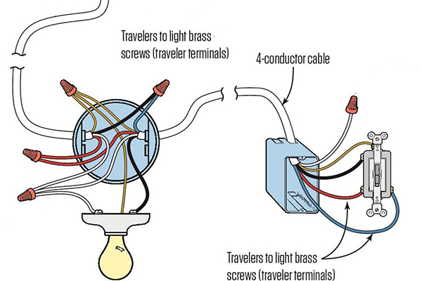 Electrical Wiring Switches