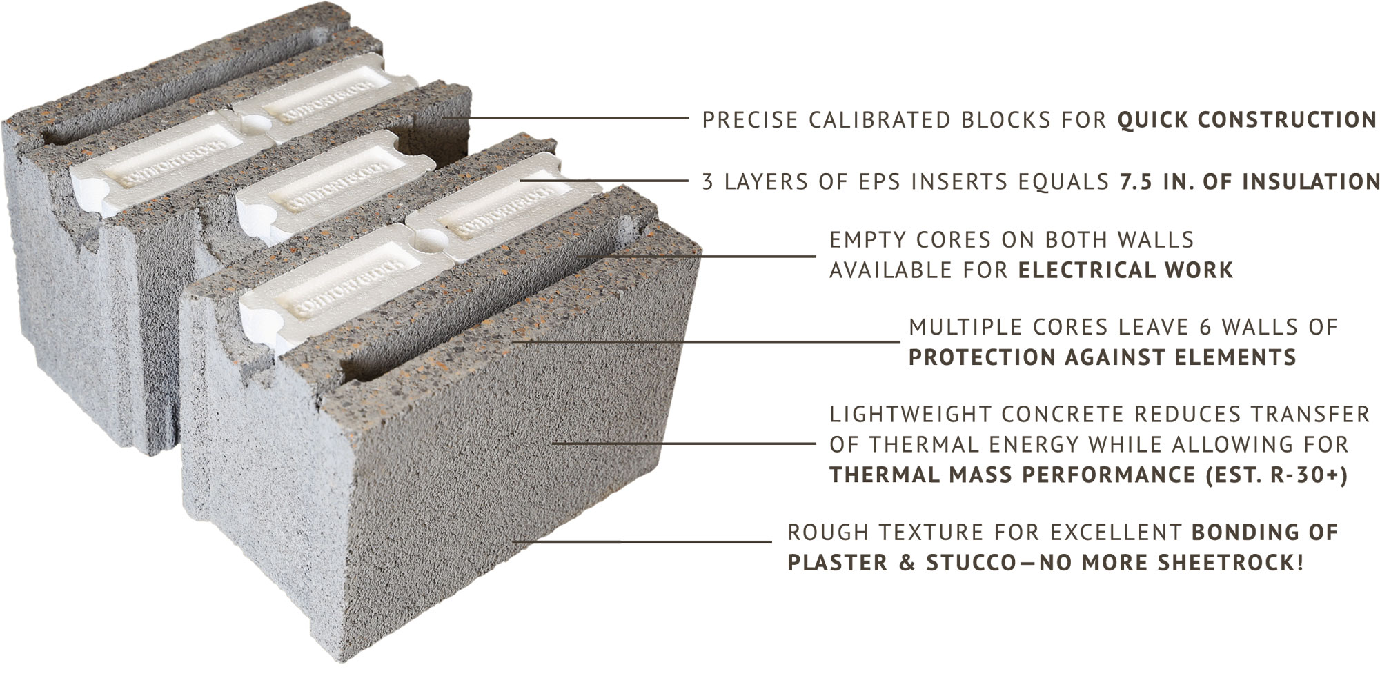 Concrete block wall system concrete construction for Insulated block construction