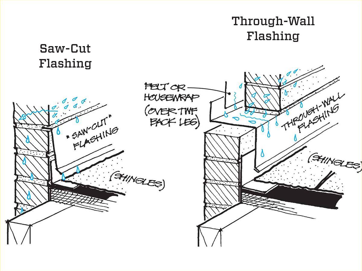 True Through Wall Flashing For Brick Veneer Jlc Online