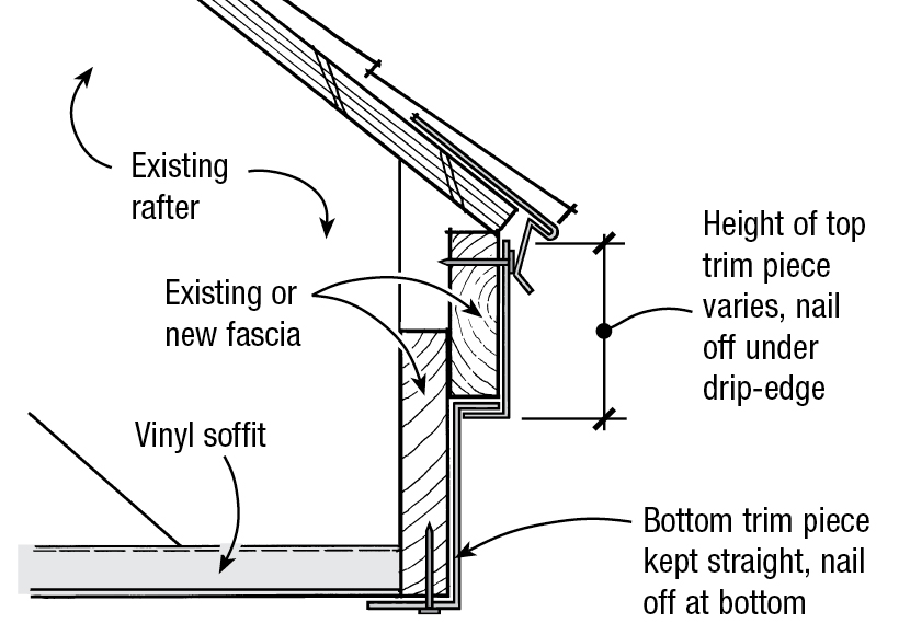 Trim Coil For Vinyl Siding Jlc Online