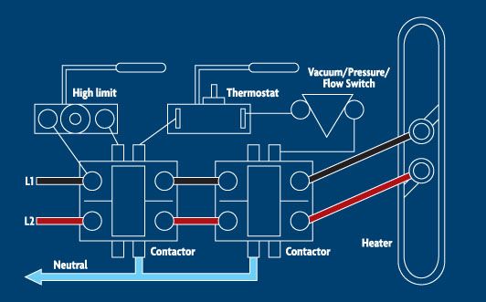 Troubleshooting Spa Heater Issues| Pool & Spa News on