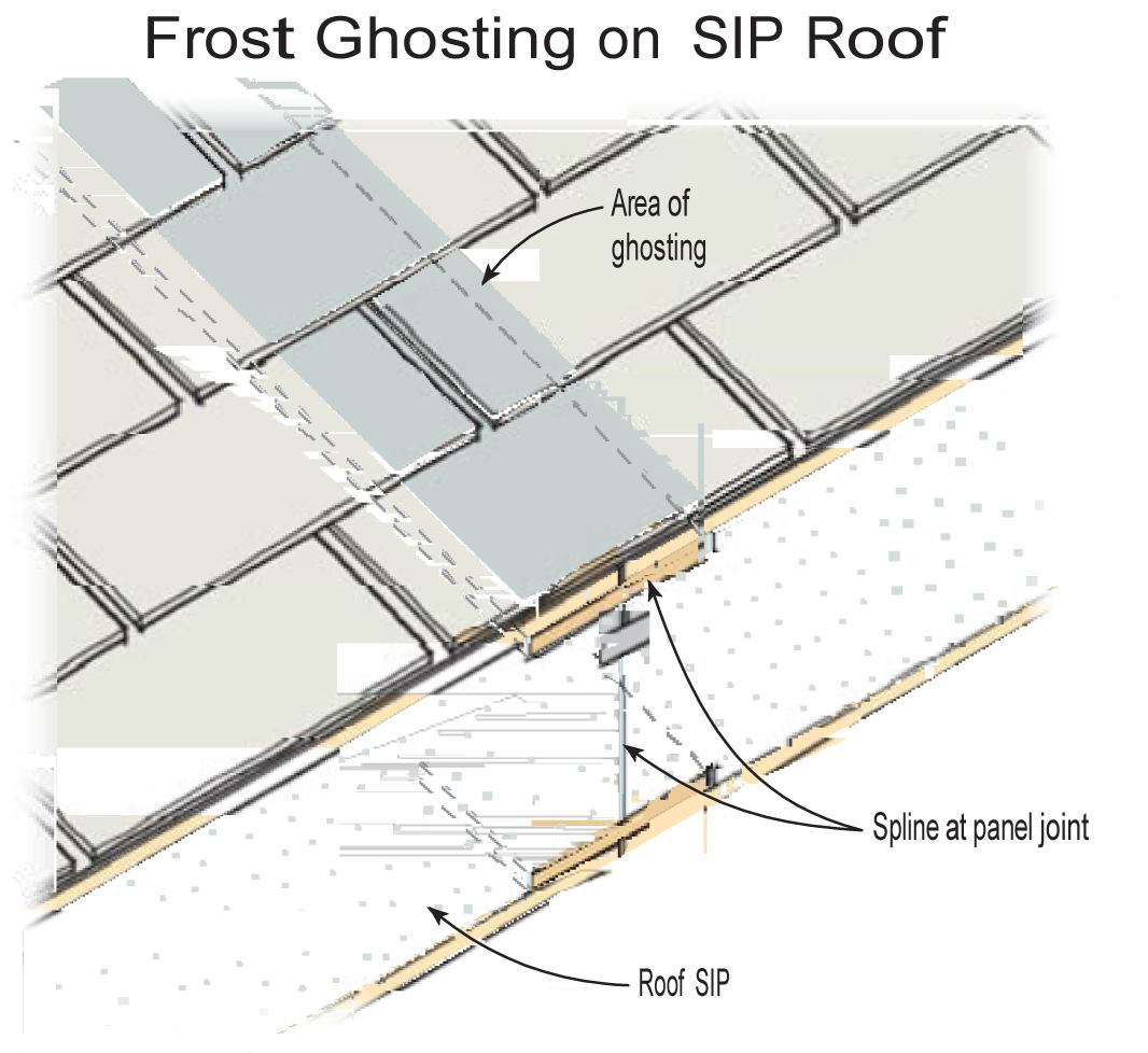 Who Is Talking About 57 Distinct House Electrical Design: Are Frost Stripes Cause For Concern?