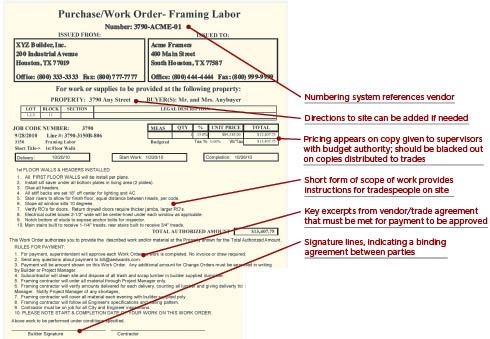 Control Costs With a Purchasing System   JLC Online   Business ...
