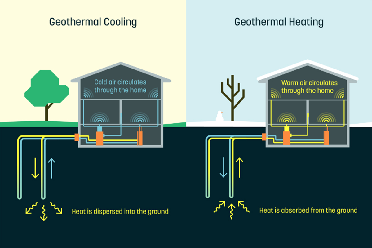 google's new startup offers environmental-friendly geothermal