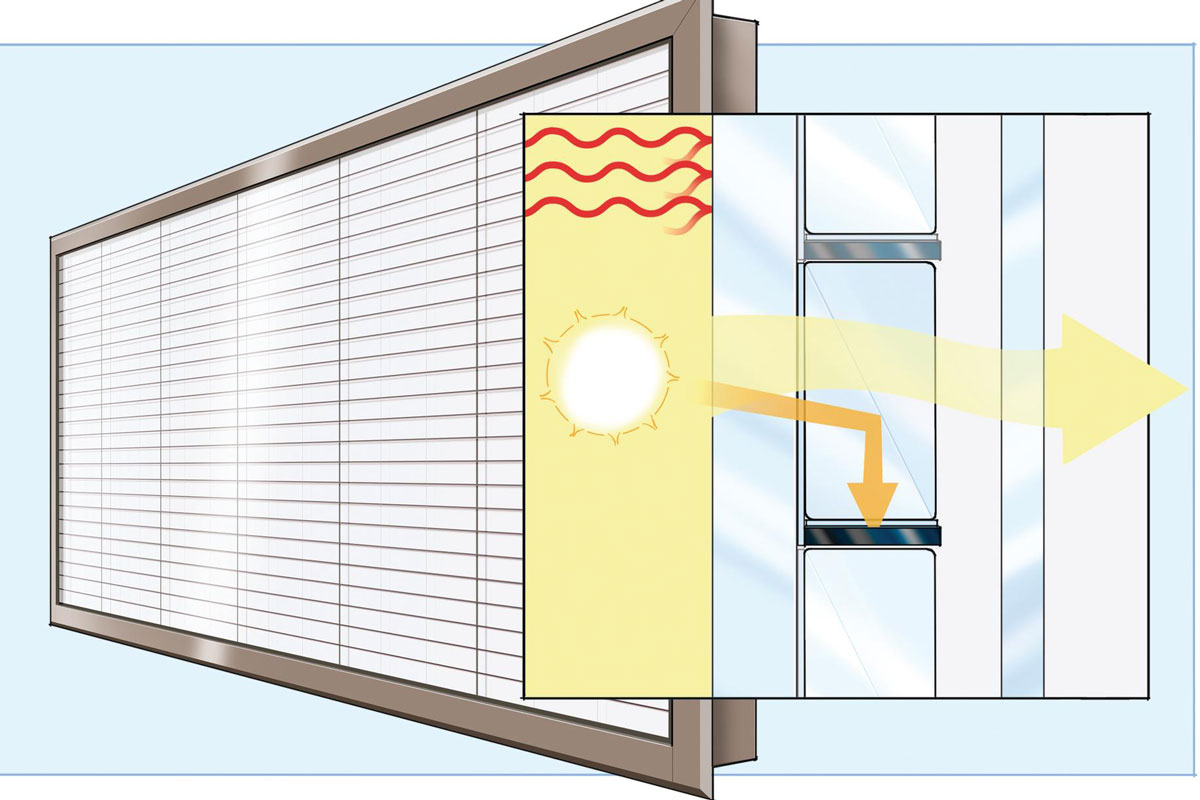 Power windows high performance photovoltaic glass units for Energy windows