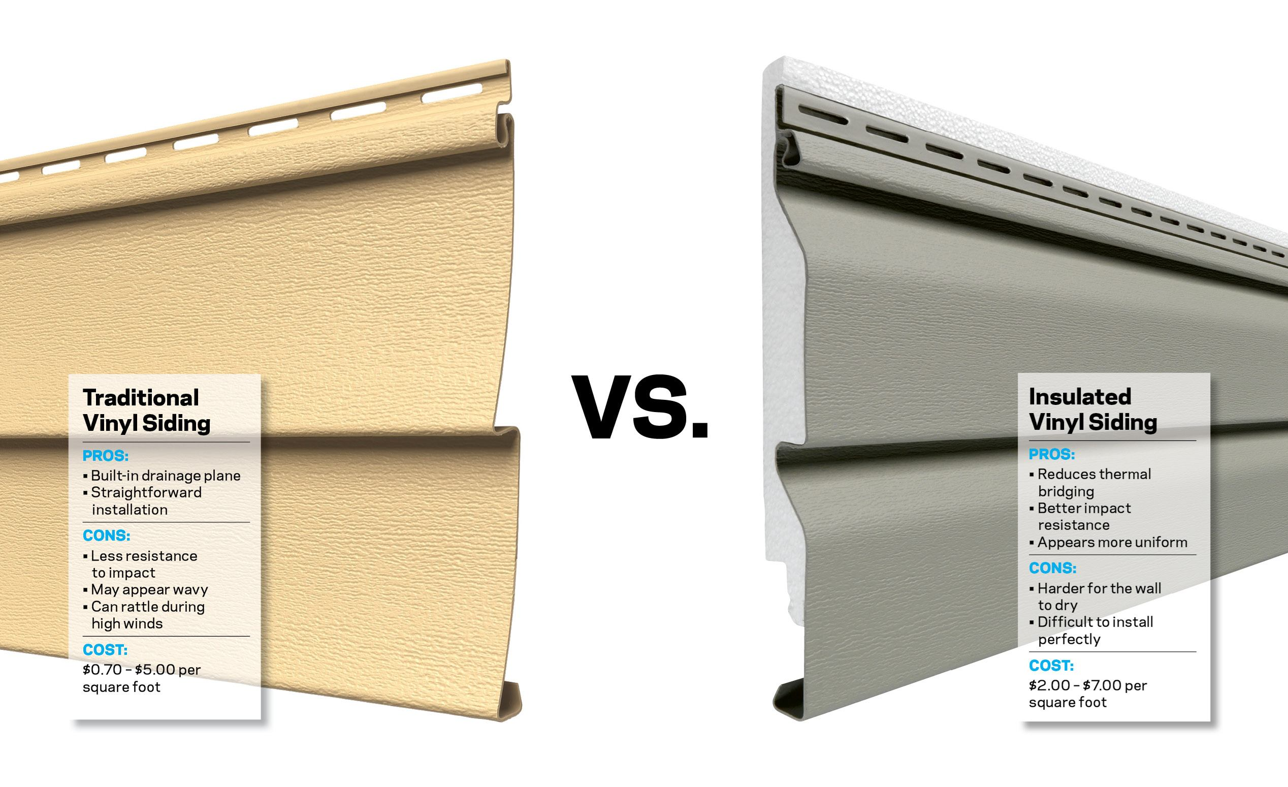 This Vs That Hollow Vinyl Or Insulated Builder Magazine Siding Exteriors Products