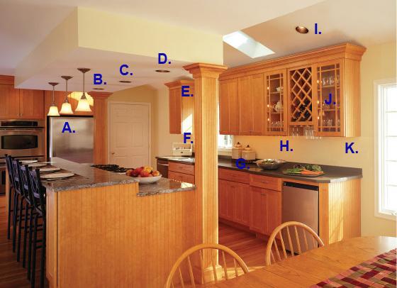 Kitchen Lighting Design Ideas Remodeling Kitchen