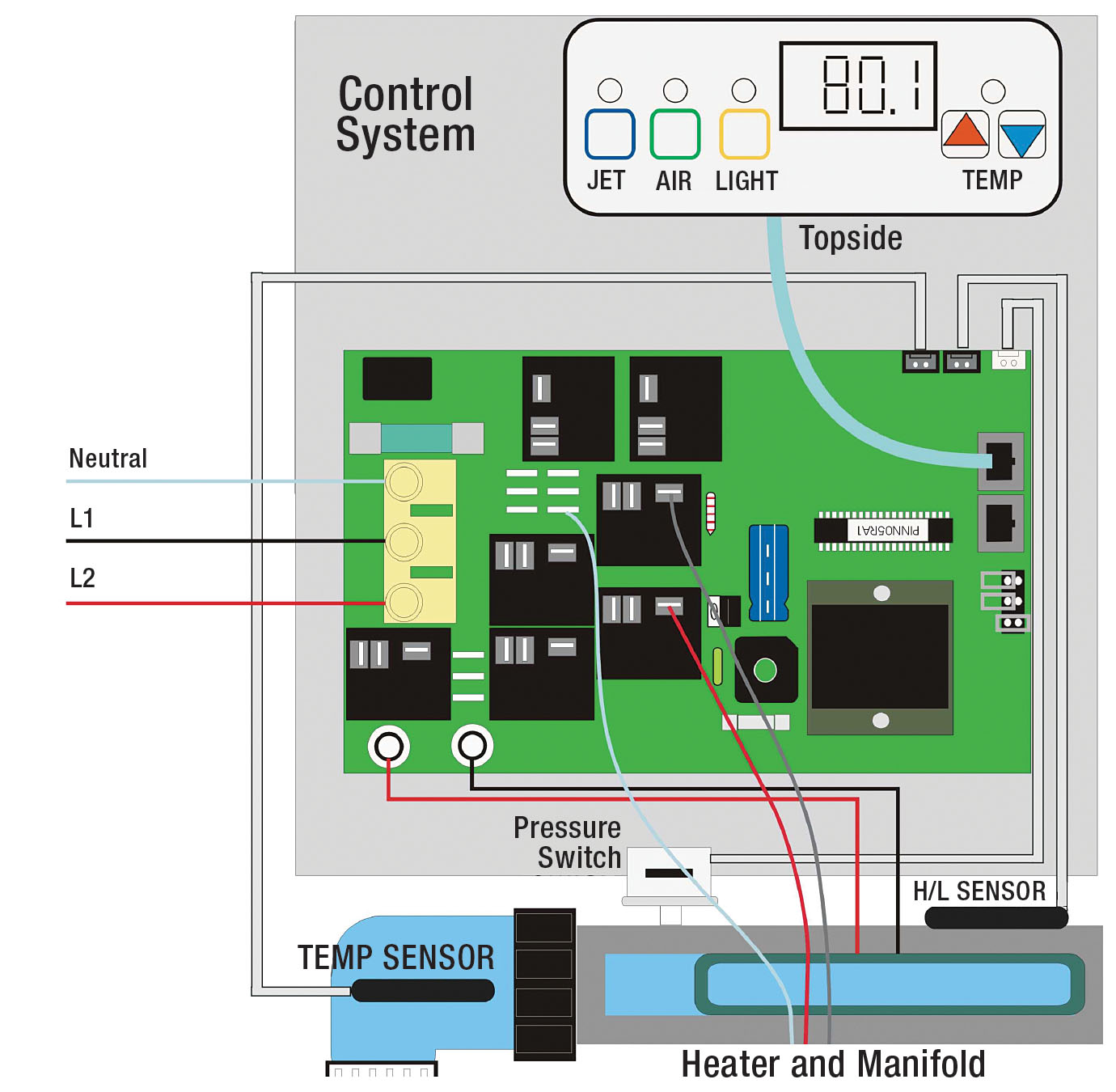 Electronic Control Basics for    Hot    Tubs  Pool   Spa News
