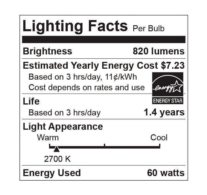 Lighting Facts Label Jlc Online