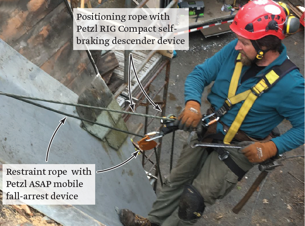 Two Rope Positioning System Jlc Online Fall Protection